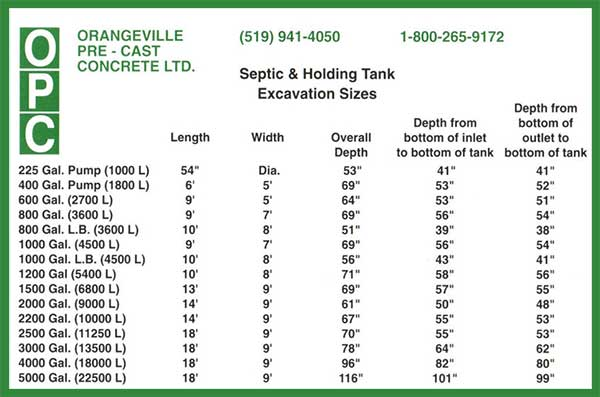 SEPTIC & HOLDING TANK EXCAVATION SIZE